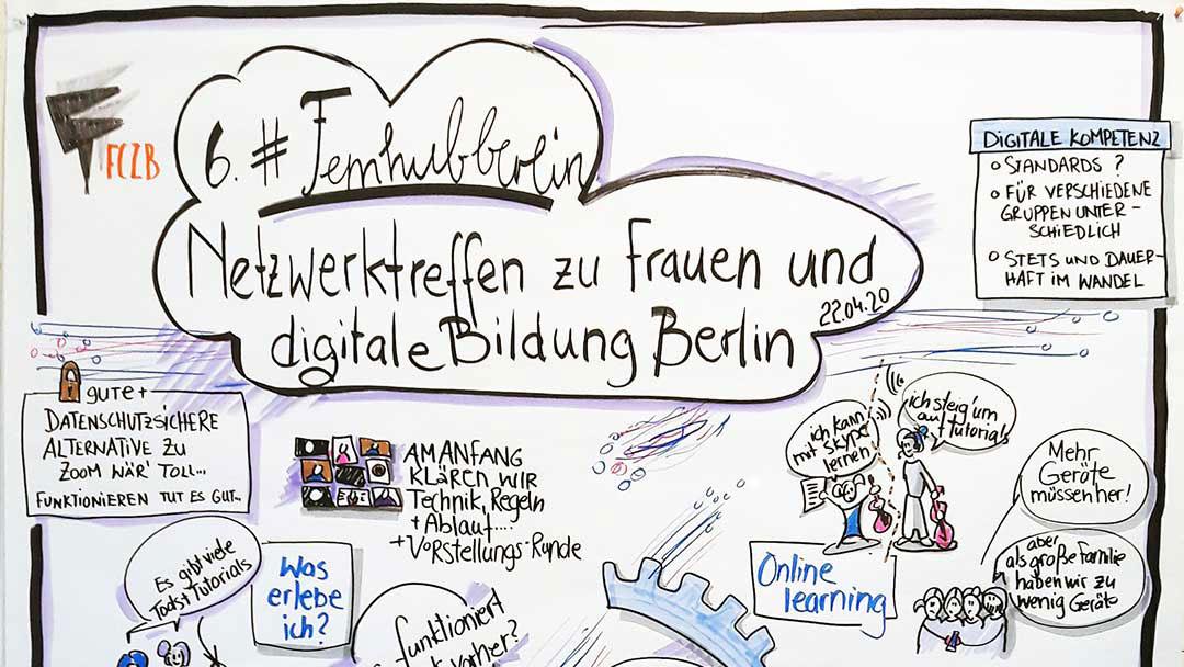 6. #femhubberlin zu digitaler Zusammenarbeit in Zeiten von Corona: Graphic Recording von Alix Einfeldt.
