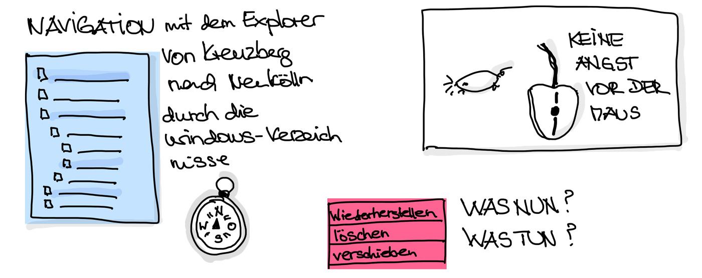 Von Navigation und Mäusen. Porta: Bürokommunikation mit Sketchnotes (c) K. Schwahlen 2020