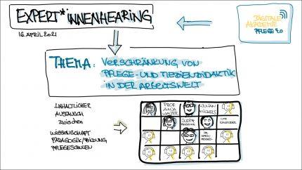 Expert*inen-Hearing: Wie Pflege- und Mediendidaktik zusammengehen