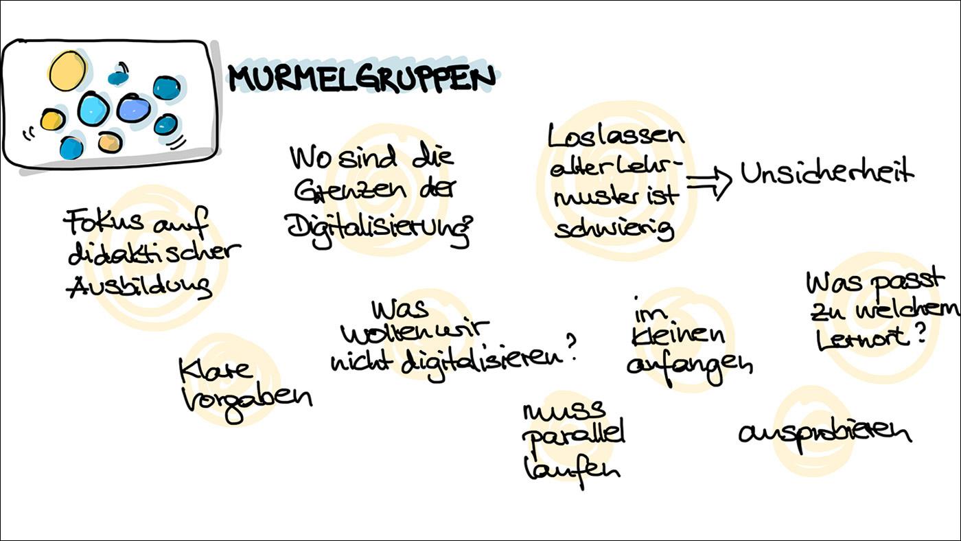 DAPF-Expert*innen-Hearing: Wie Pflege- und Mediendidaktik zusammengehen ©Sketchnotes: K. Schwahlen 2021
