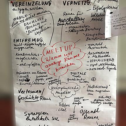 Cornelia Eybisch-Klimpel erarbeitete mit den Teilnehmerinnen ihrer Barcamp-Session Argumente für das Analoge im Digitalen (c) FCZB 2019